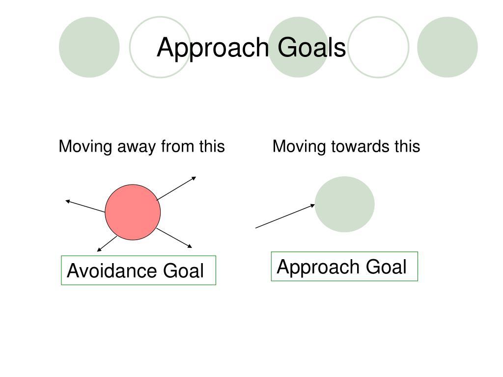 Approach Goals
