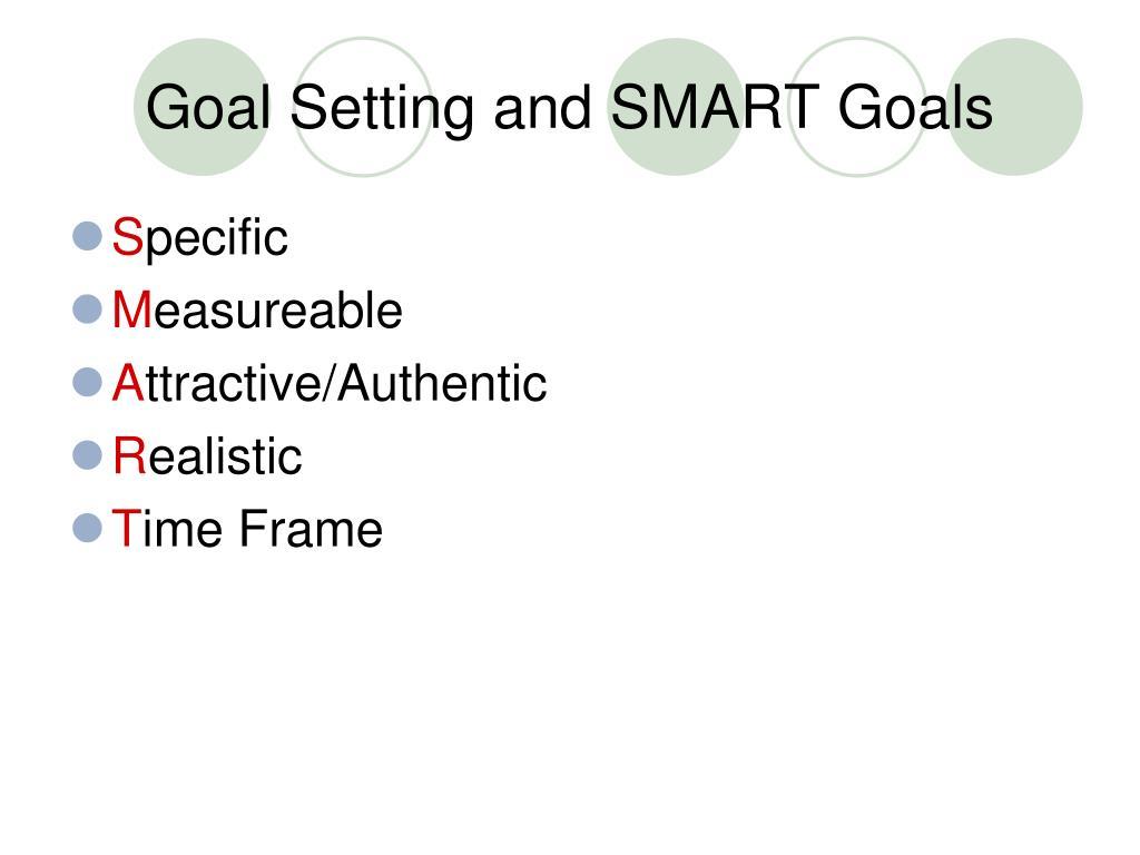 Goal Setting and SMART Goals
