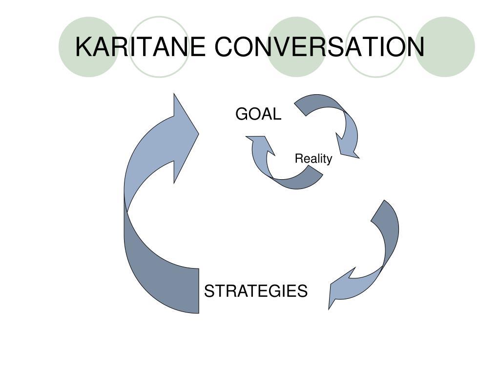KARITANE CONVERSATION