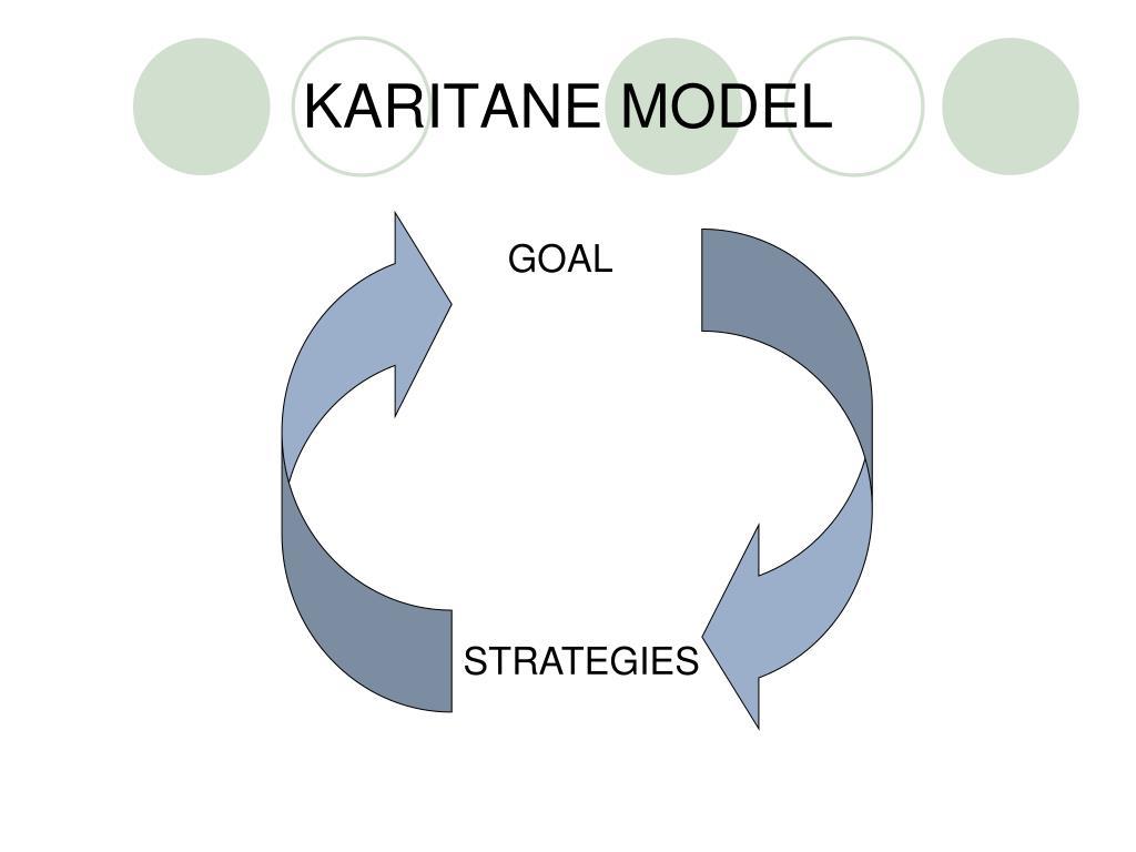 KARITANE MODEL