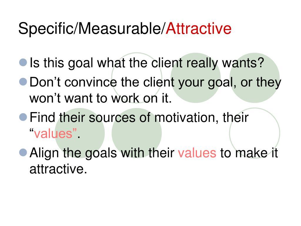 Specific/Measurable/