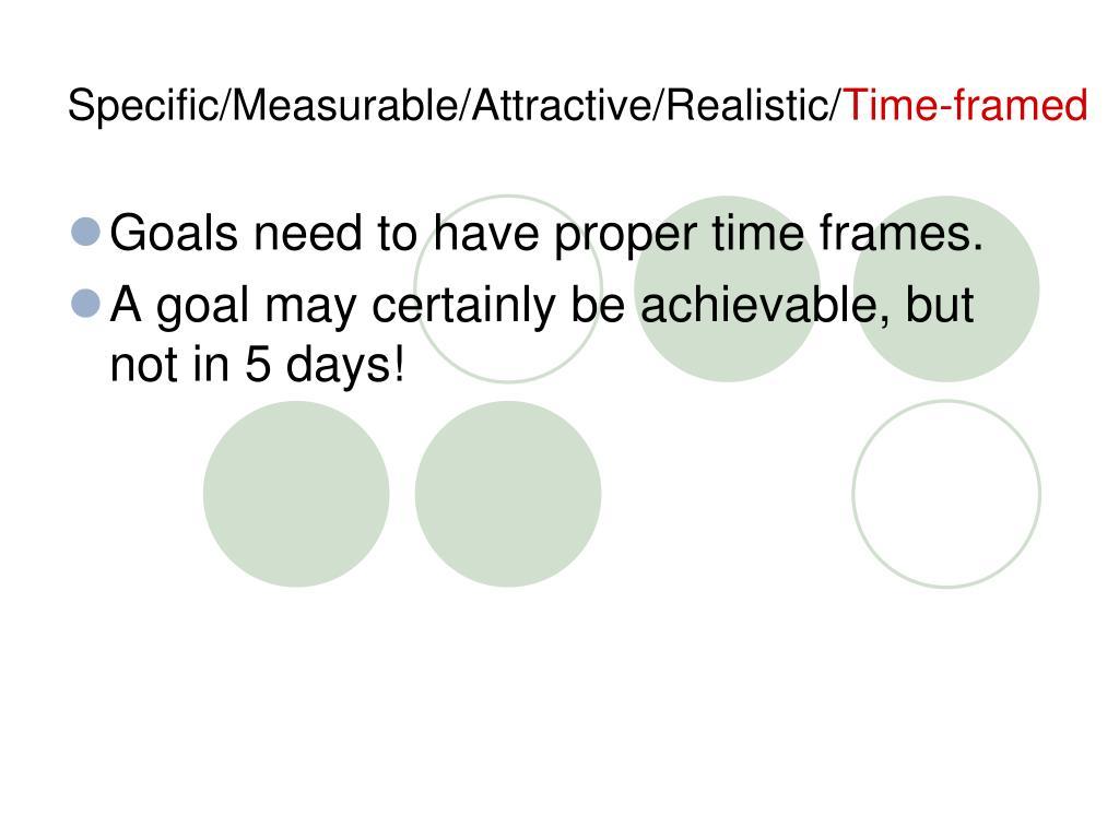 Specific/Measurable/Attractive/Realistic