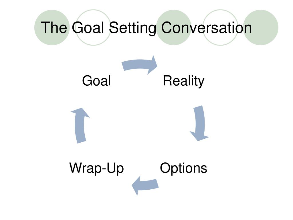 The Goal Setting Conversation