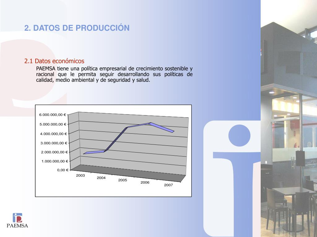 2. DATOS DE PRODUCCIÓN