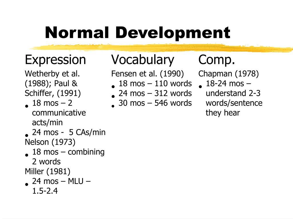 Normal Development