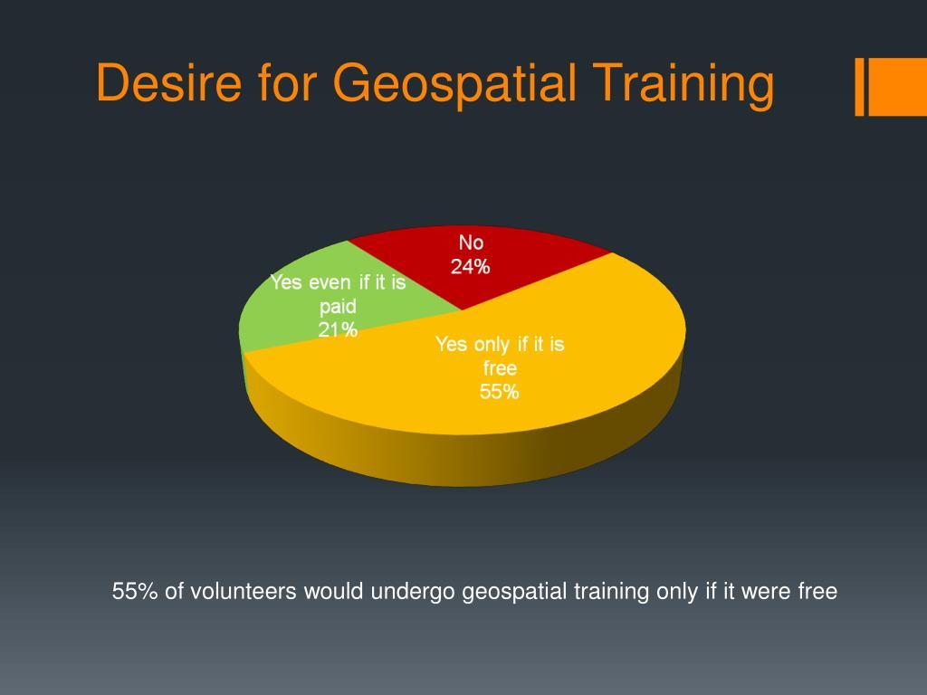 Desire for Geospatial Training