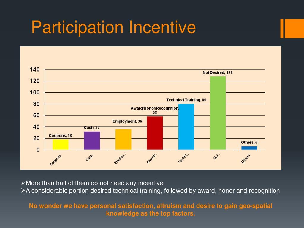Participation Incentive
