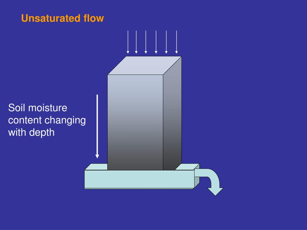 Unsaturated flow