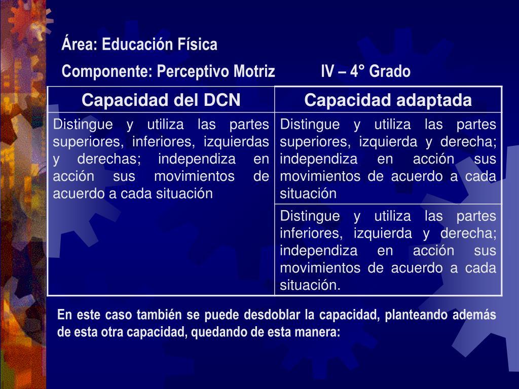 Área: Educación Física