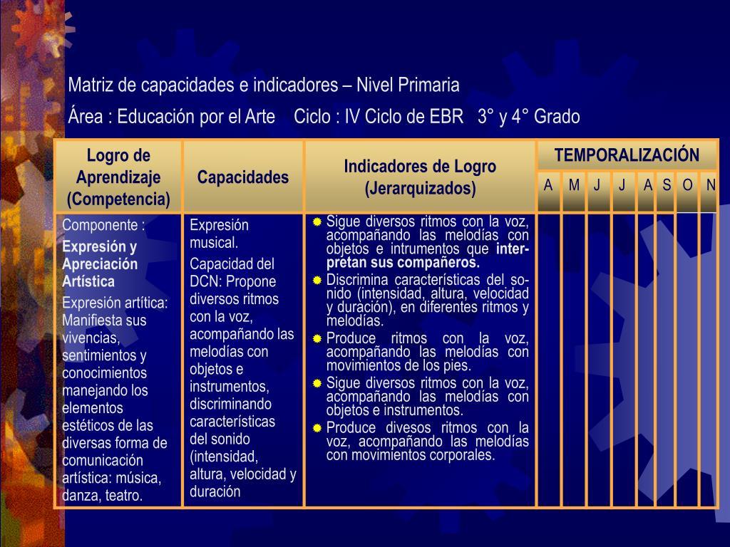 Matriz de capacidades e indicadores – Nivel Primaria
