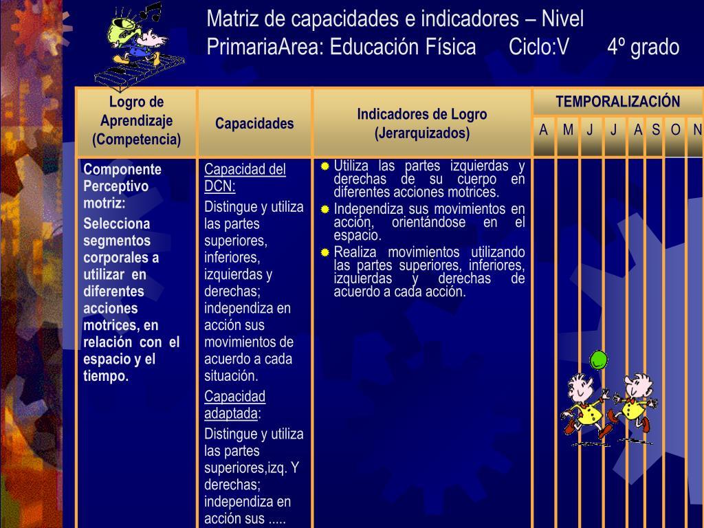 Matriz de capacidades e indicadores – Nivel PrimariaArea: Educación Física      Ciclo:V       4º grado