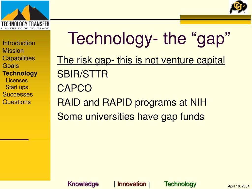"Technology- the ""gap"""
