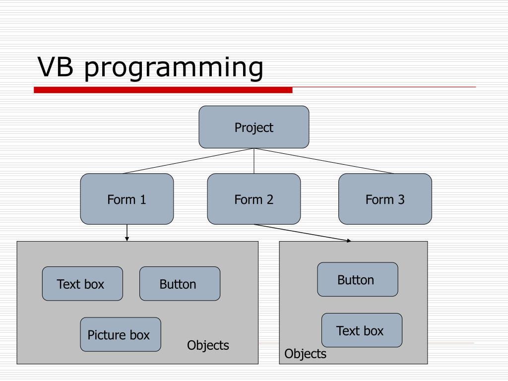VB programming