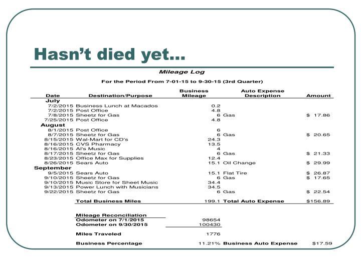Hasn't died yet…