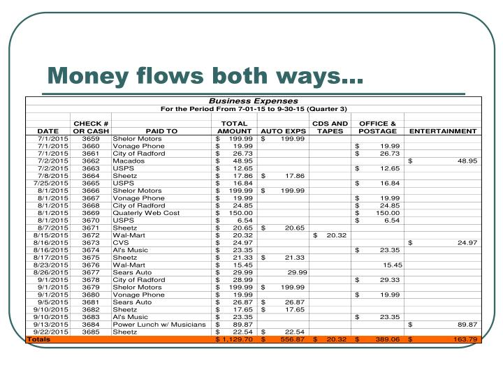 Money flows both ways…