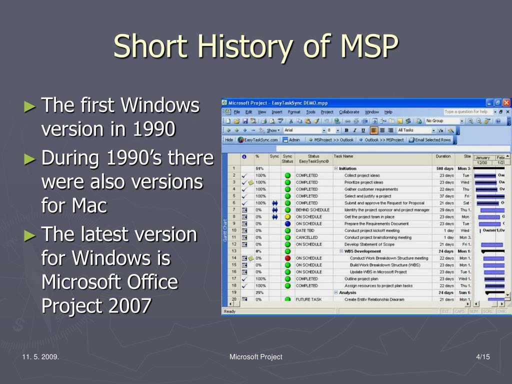 Short History of MSP