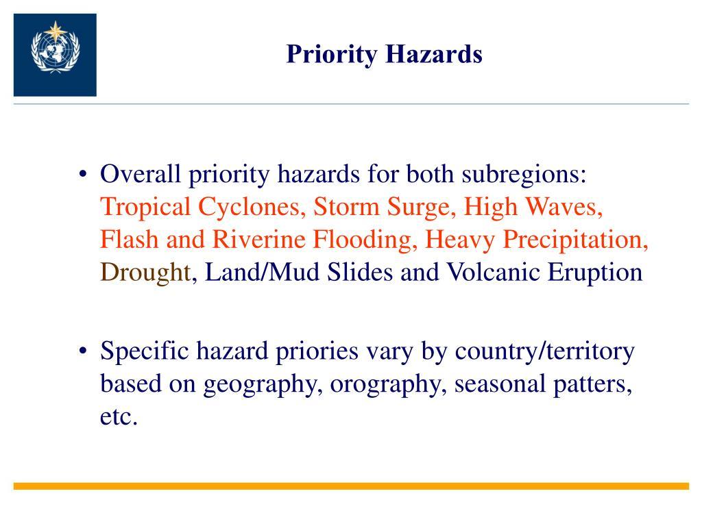 Priority Hazards