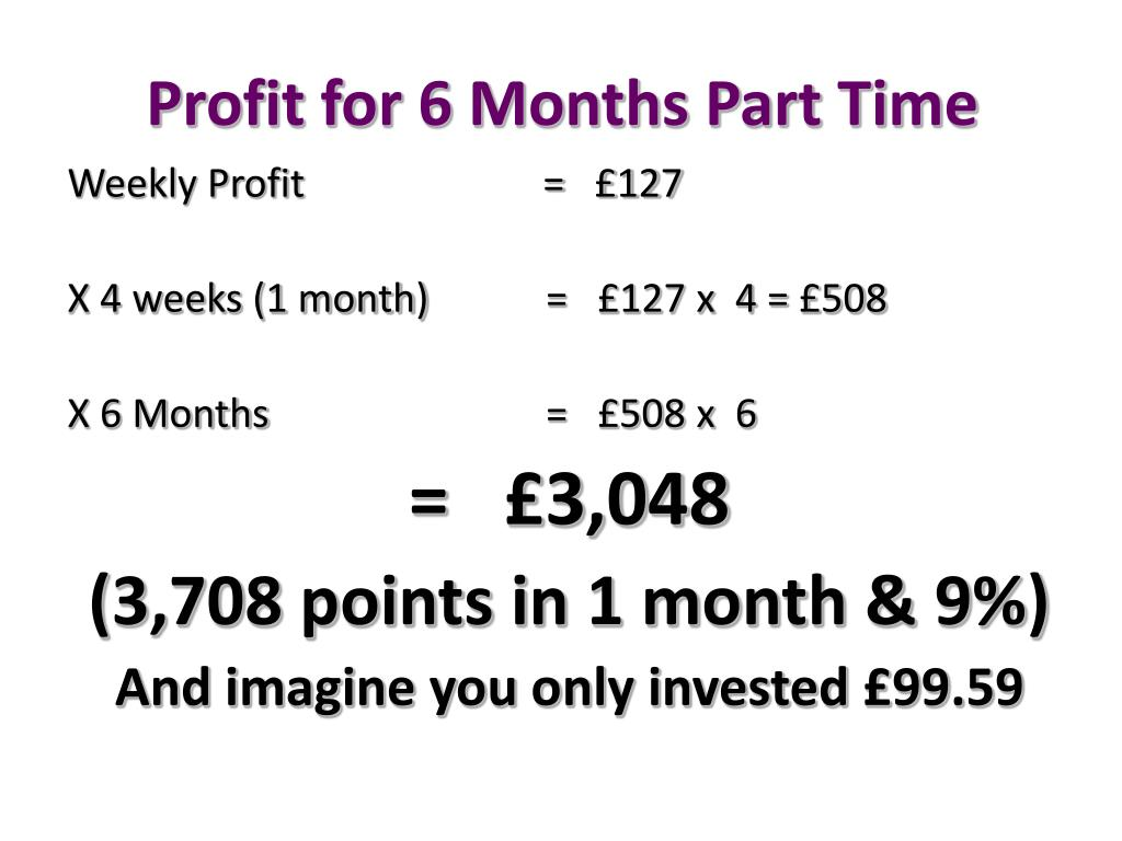 Profit for 6 Months Part Time