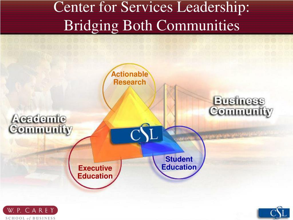 Center for Services Leadership: