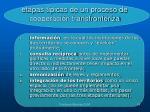 etapas t picas de un proceso de cooperaci n transfronteriza