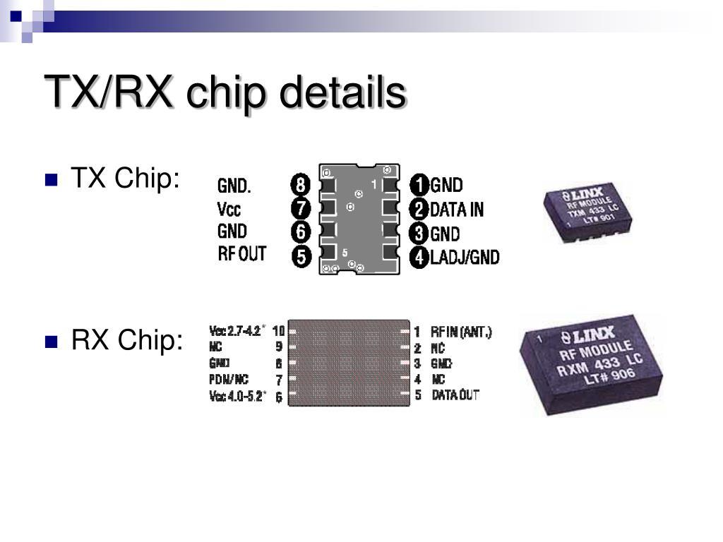 TX/RX chip details