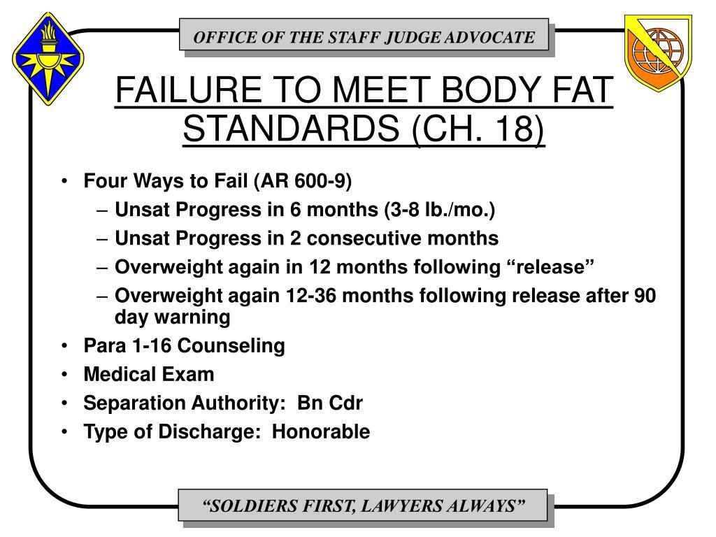 FAILURE TO MEET BODY FAT STANDARDS (CH. 18)