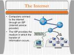 the internet3
