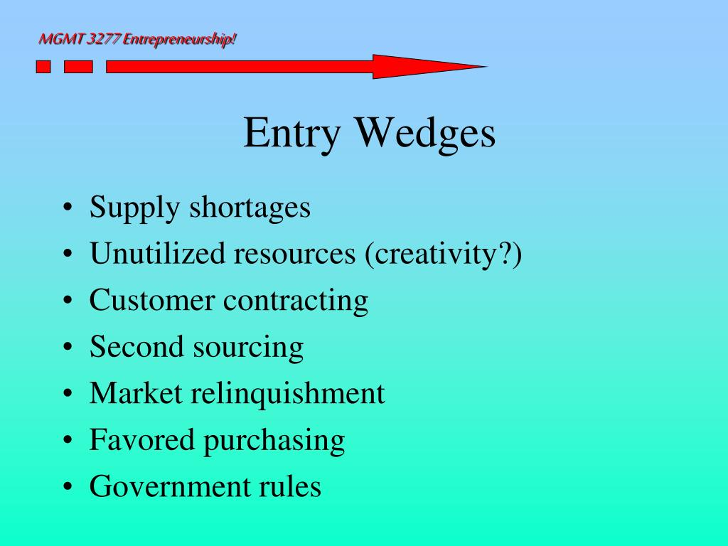 Entry Wedges
