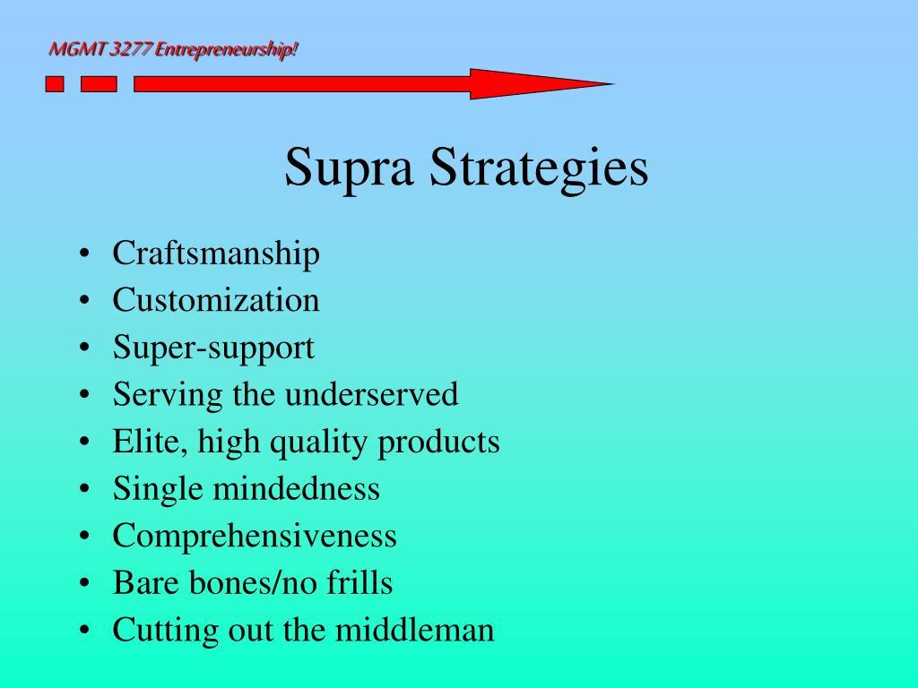 Supra Strategies