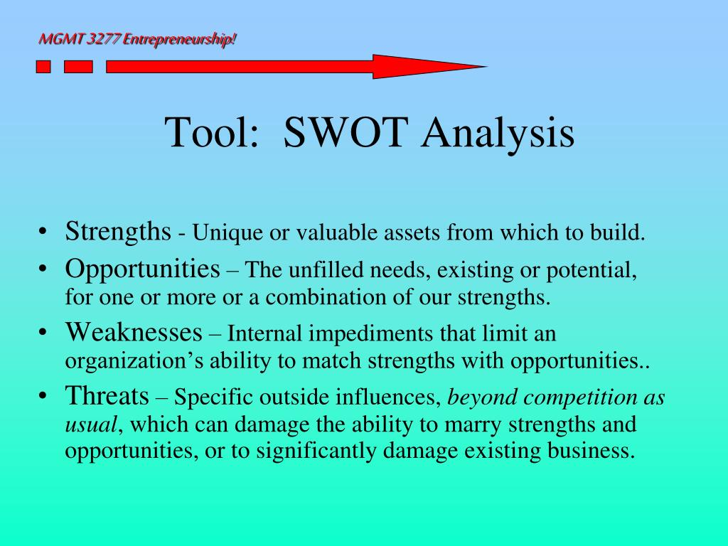 Tool:  SWOT Analysis