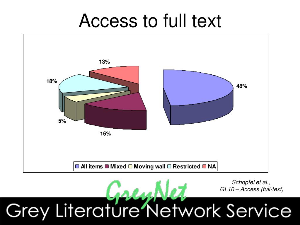 Access to full text