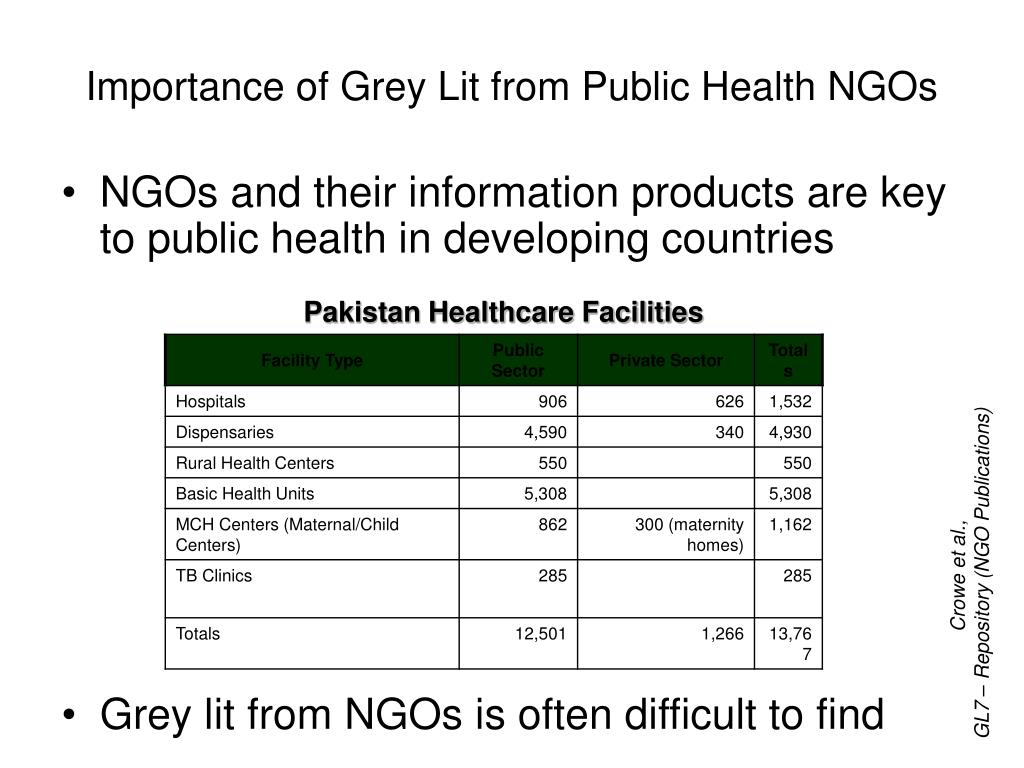 Importance of Grey Lit from Public Health NGOs