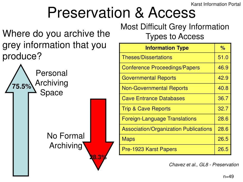 Karst Information Portal