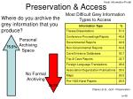 preservation access