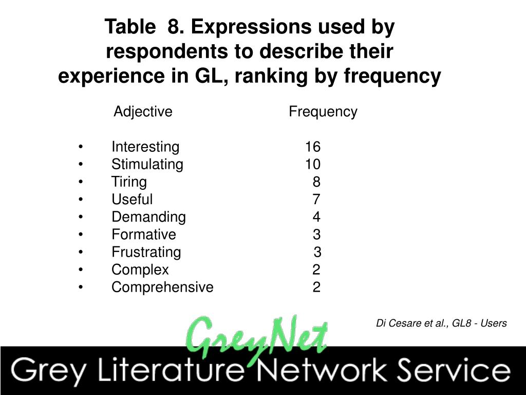 Table  8. Expressions used by respondents to describe their experience in GL, ranking by frequency