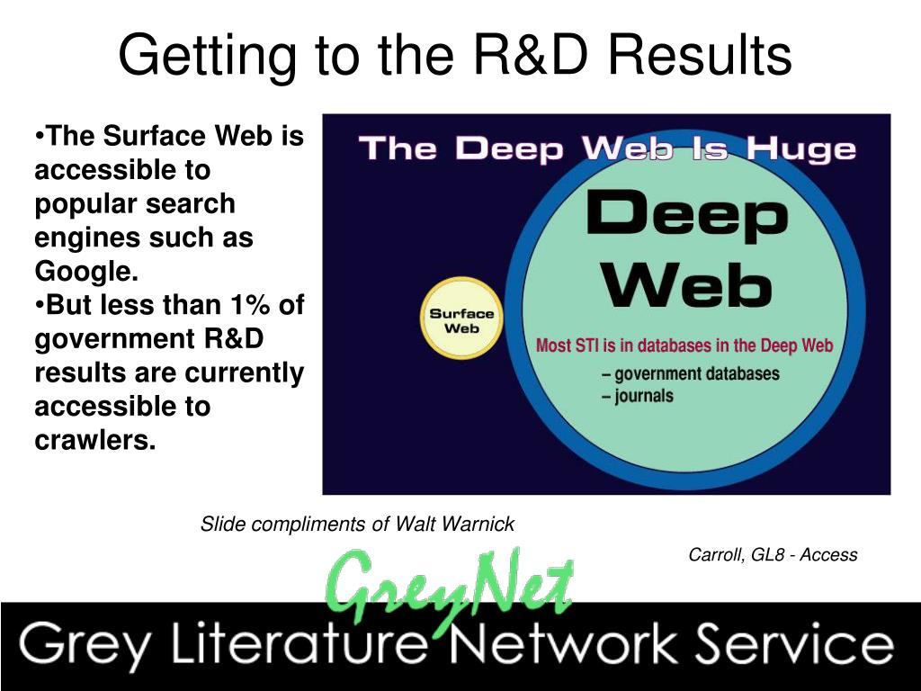 Getting to the R&D Results
