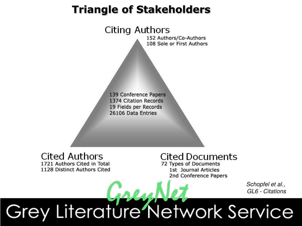 Triangle of Stakeholders