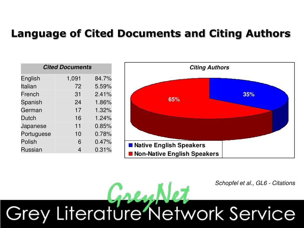 Language of Cited Documents and Citing Authors