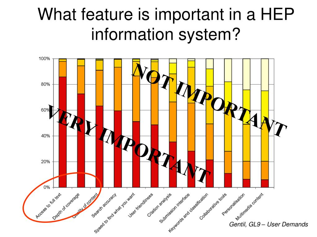 What feature is important in a HEP information system?