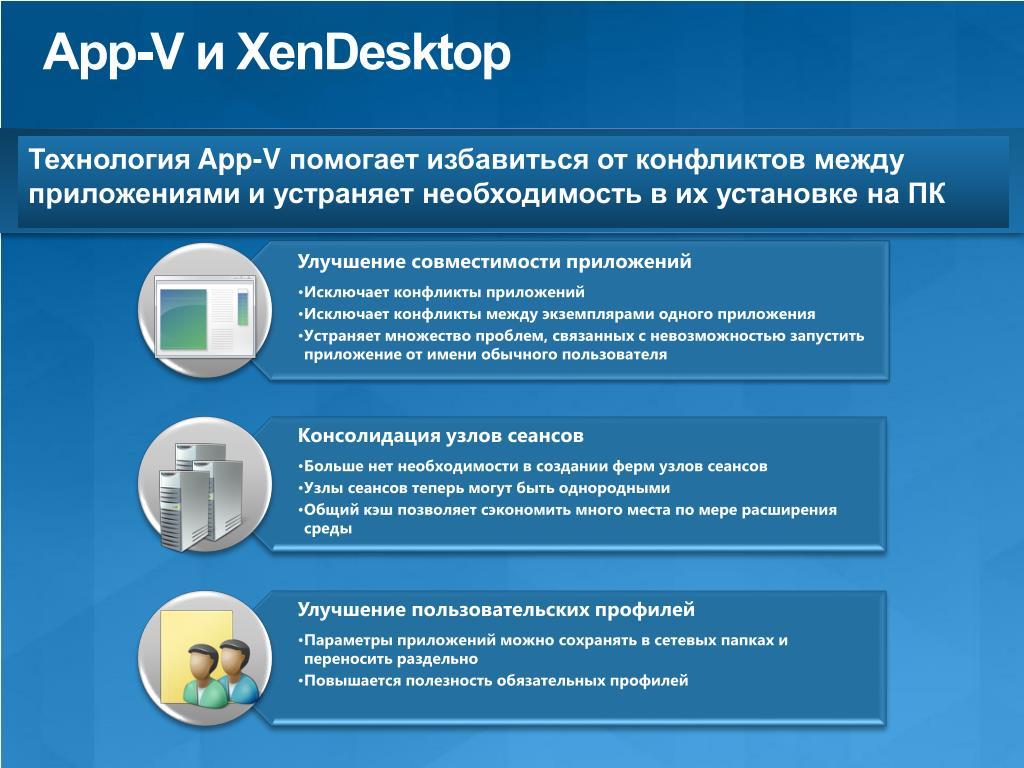 App-V