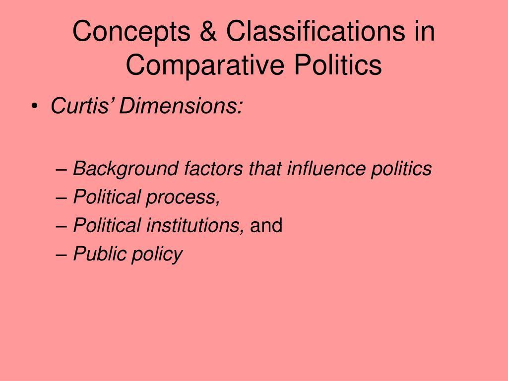 Concepts & Classifications in Comparative Politics