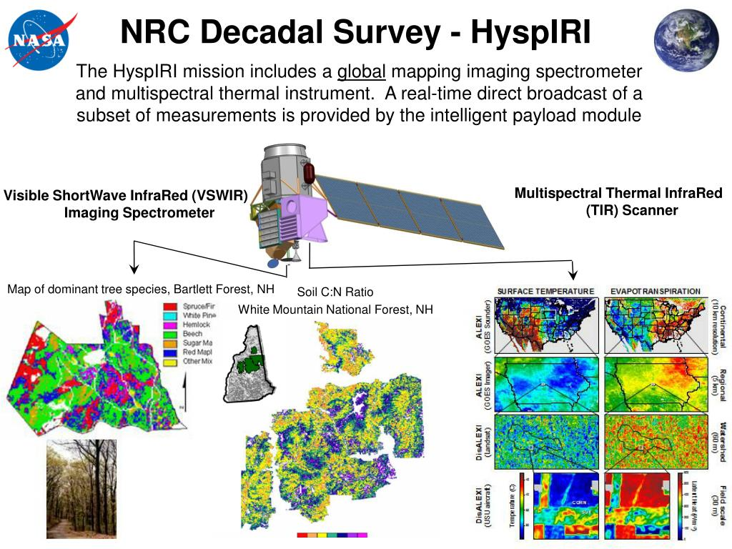 NRC Decadal Survey - HyspIRI