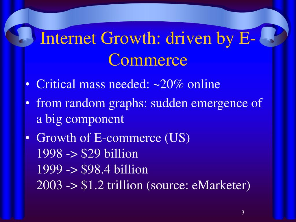 Internet Growth: driven by E-Commerce