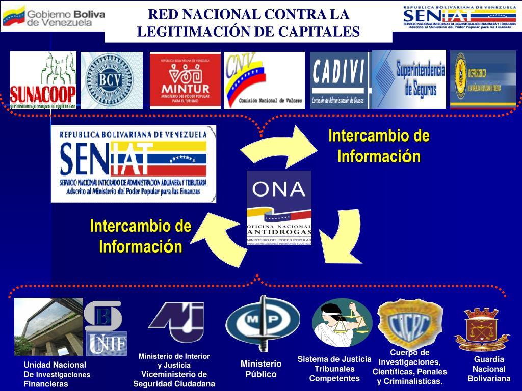 RED NACIONAL CONTRA LA LEGITIMACIÓN DE CAPITALES