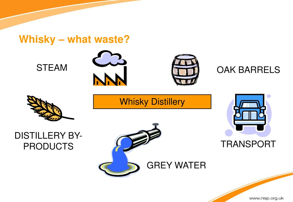 Whisky – what waste?