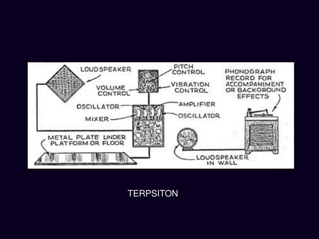 TERPSITON