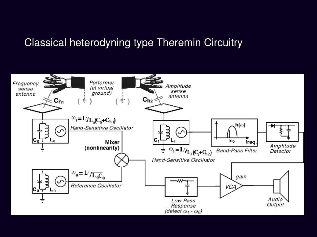 Classical heterodyning type Theremin Circuitry