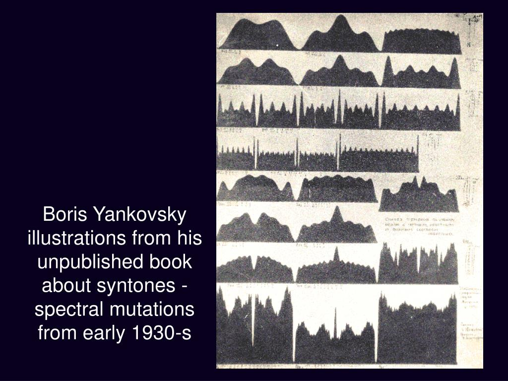 Boris Yankovsky illustrations from his unpublished book about syntones - spectral mutations  from early 1930-s