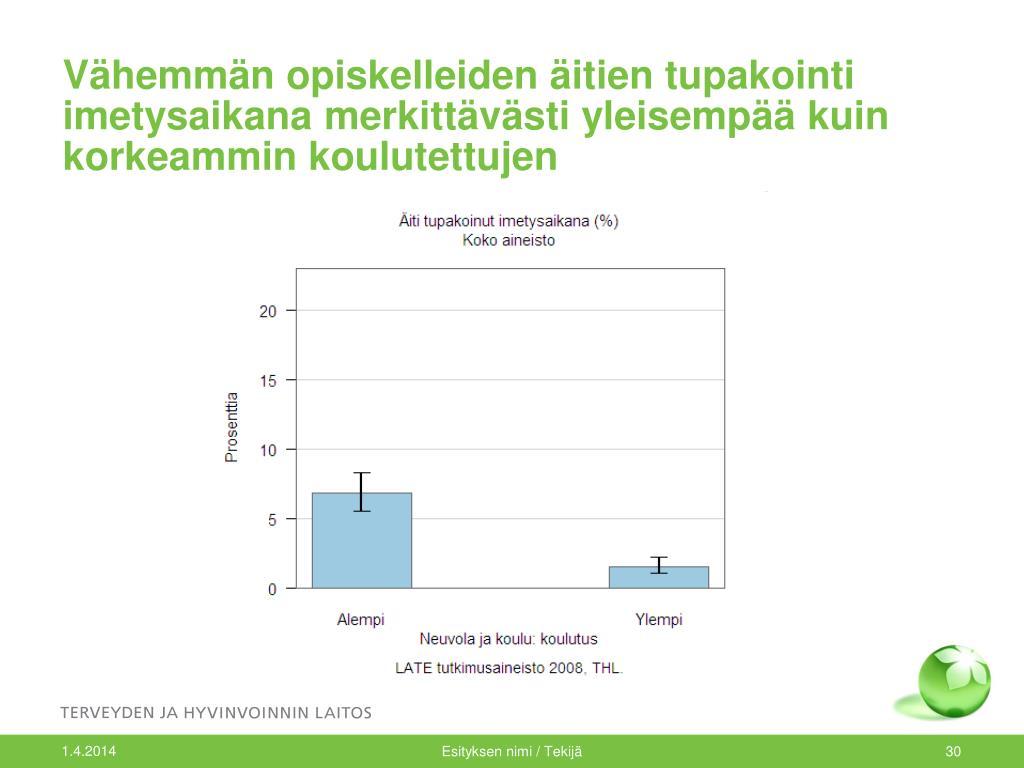Vähemmän opiskelleiden äitien tupakointi imetysaikana merkittävästi yleisempää kuin korkeammin koulutettujen