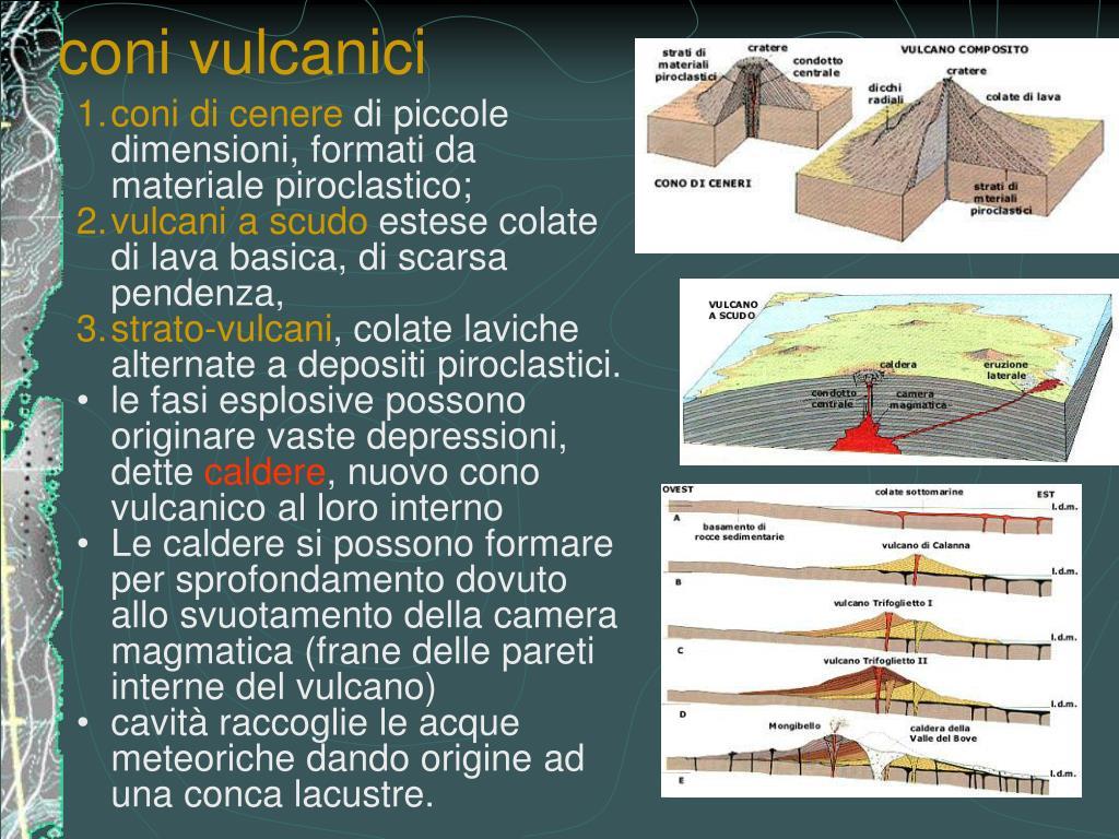coni vulcanici